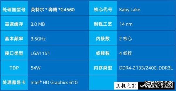 高性价比稳定平台 3000元奔腾G4560配RX460电脑配置清单和价格